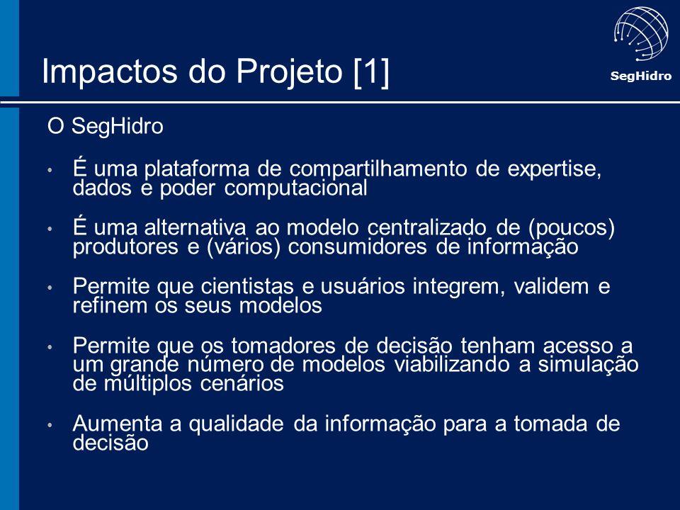 Impactos do Projeto [1] O SegHidro